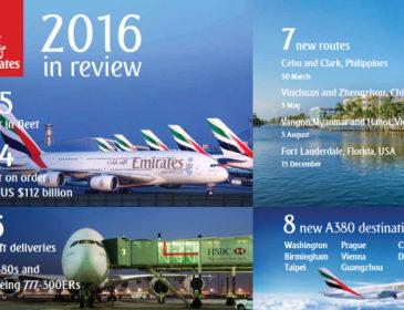 Evoluția Emirates în anul 2016 – infografic