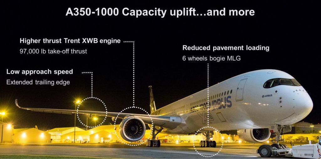 a350-1000-grafic
