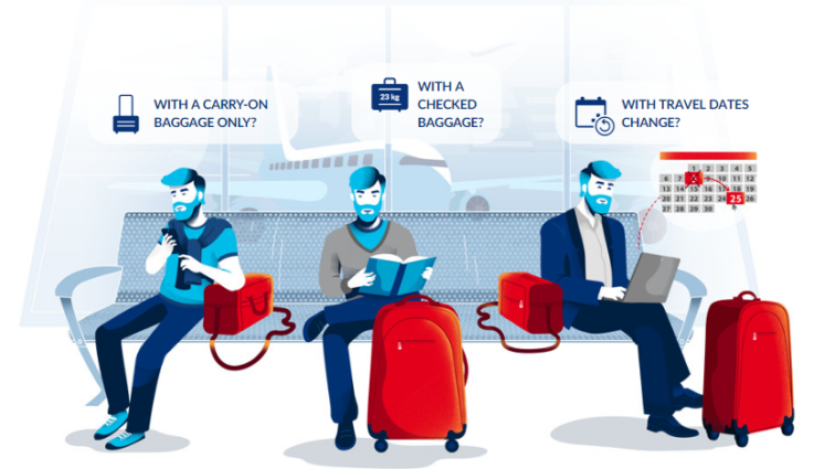 LOT Polish Airlines modifică clasele tarifare pentru biletele Economy